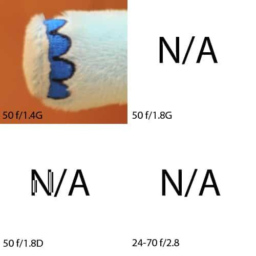 Сравнительный обзор Nikon 50mm f/1.4G, f/1.8G и f/1.8D
