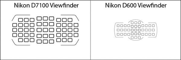 Nikon-D7100-vs-D600-Viewfinder