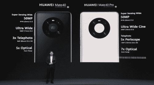 Huawei презентовала новую линейку Mate 40